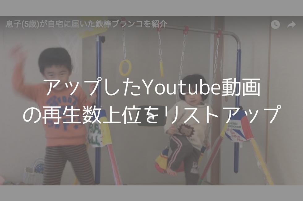 アップしたYoutube動画の再生数上位10本+アルファ